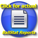 Actual, untouched reports created by Baseball stats scorekeeping software